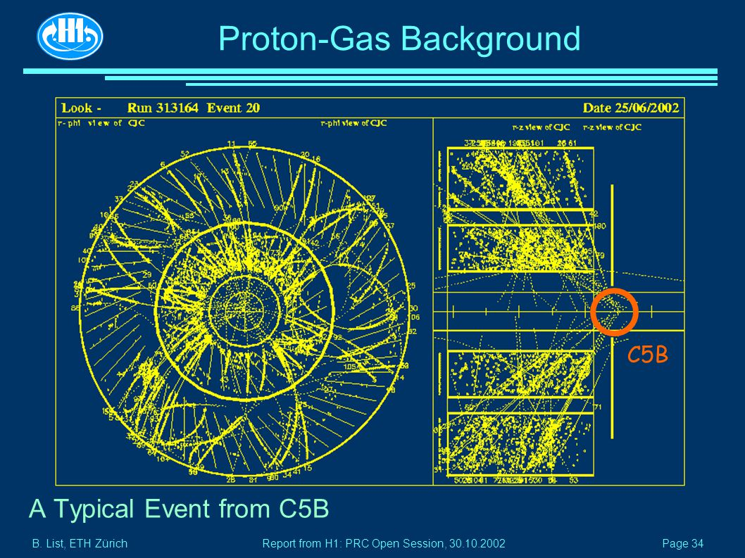 B. List, ETH Zürich Page 34 Report from H1: PRC Open Session, 30.10.2002 Proton-Gas Background A Typical Event from C5B C5B