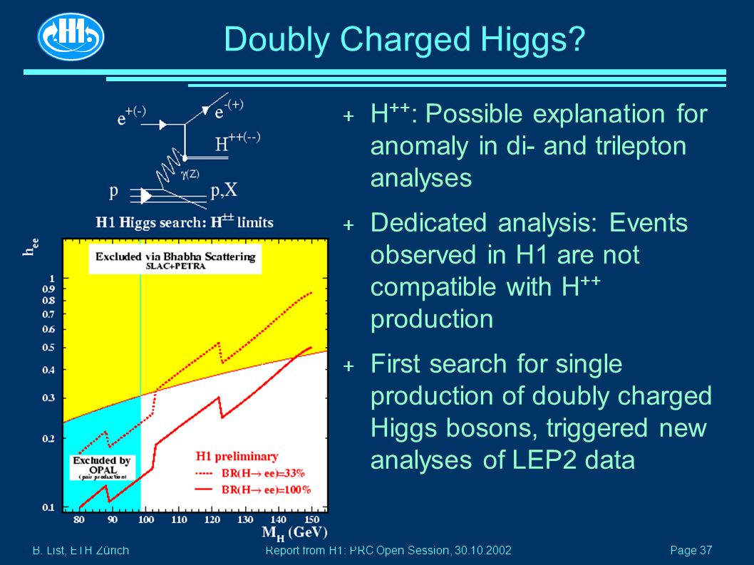 B. List, ETH Zürich Page 37 Report from H1: PRC Open Session, 30.10.2002 Doubly Charged Higgs.