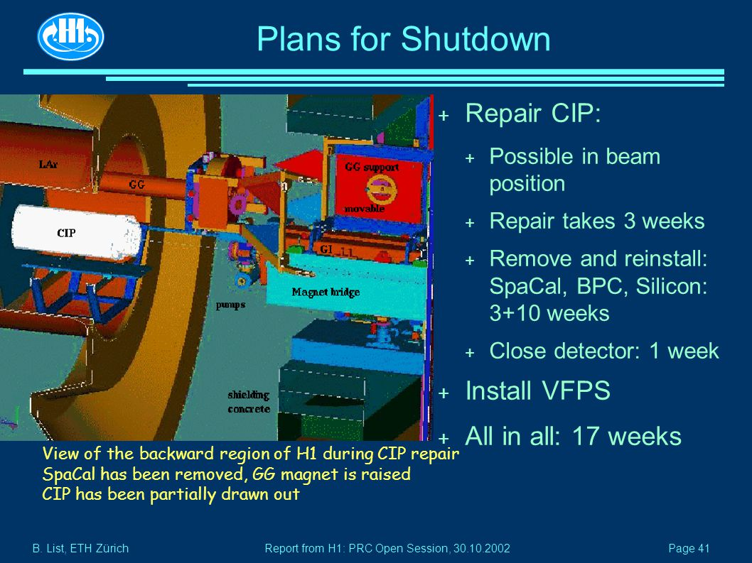 B. List, ETH Zürich Page 41 Report from H1: PRC Open Session, 30.10.2002 Plans for Shutdown + Repair CIP: + Possible in beam position + Repair takes 3