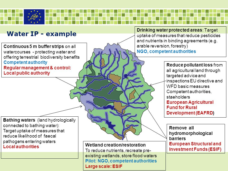 Drinking water protected areas: Target uptake of measures that reduce pesticides and nutrients in binding agreements (e.g. arable reversion, forestry)