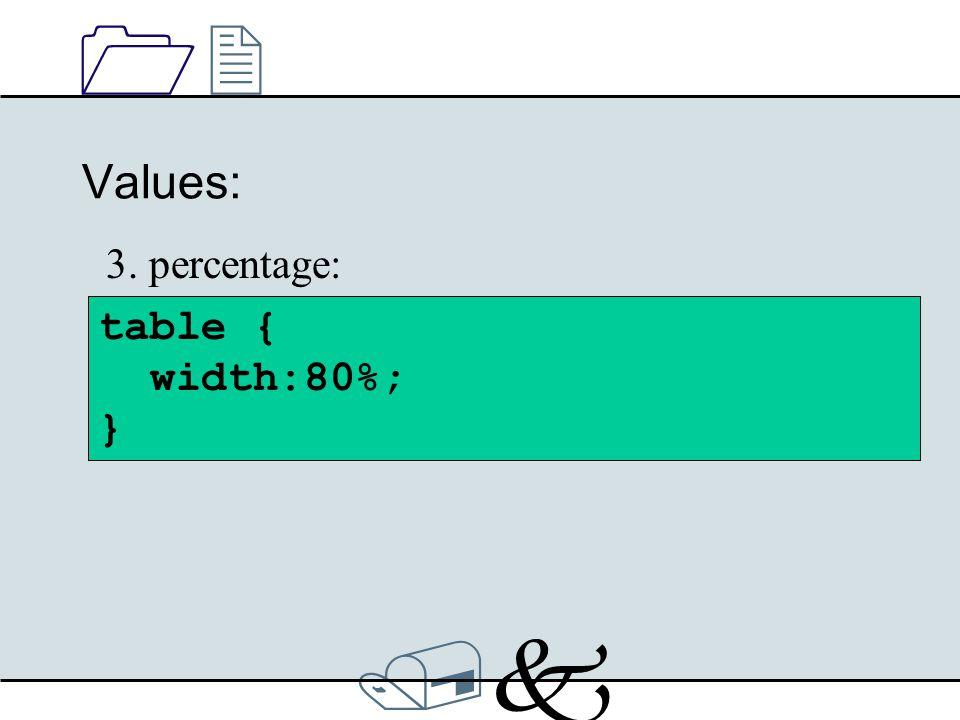 /k/k 1212 Values: table { width:80%; } 3. percentage: