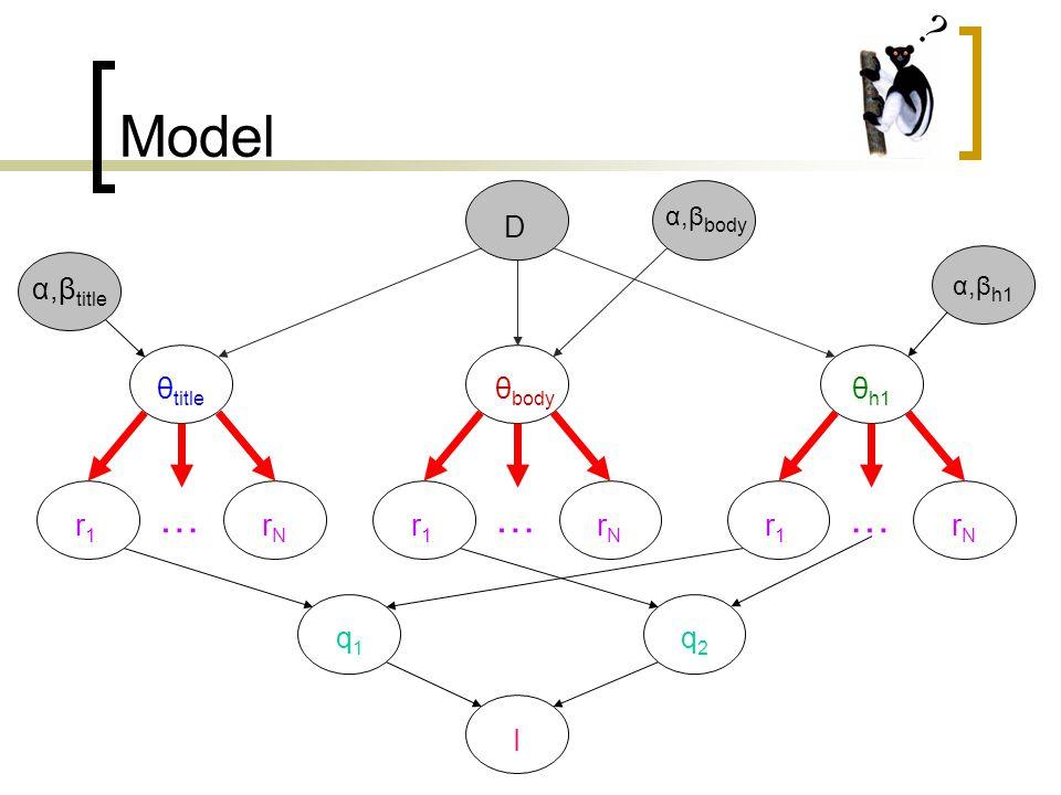 ? Model I D θ title θ body θ h1 r1r1 rNrN … r1r1 rNrN … r1r1 rNrN … q1q1 q2q2 α,β title α,β body α,β h1
