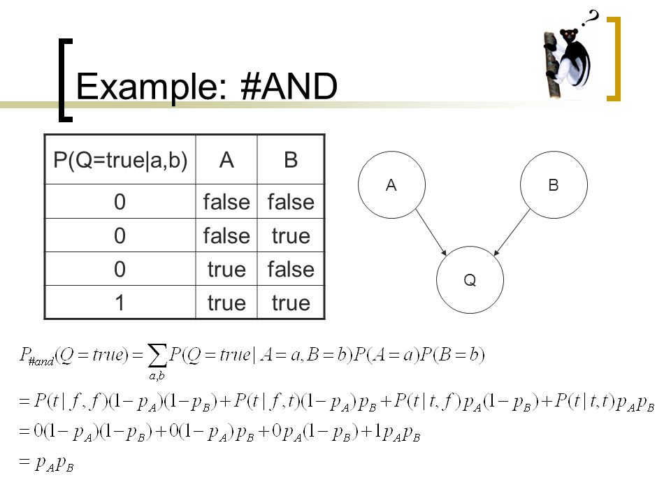 Example: #AND AB Q P(Q=true|a,b)AB 0false 0 true 0 false 1true