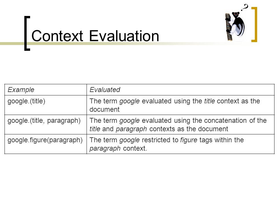 Context Evaluation ExampleEvaluated google.(title)The term google evaluated using the title context as the document google.(title, paragraph)The term google evaluated using the concatenation of the title and paragraph contexts as the document google.figure(paragraph)The term google restricted to figure tags within the paragraph context.