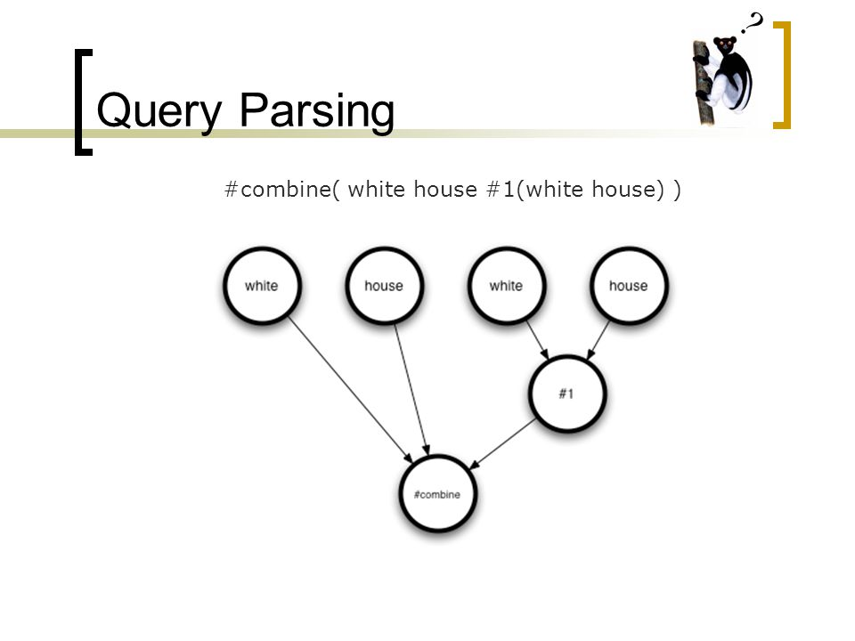 Query Parsing #combine( white house #1(white house) )