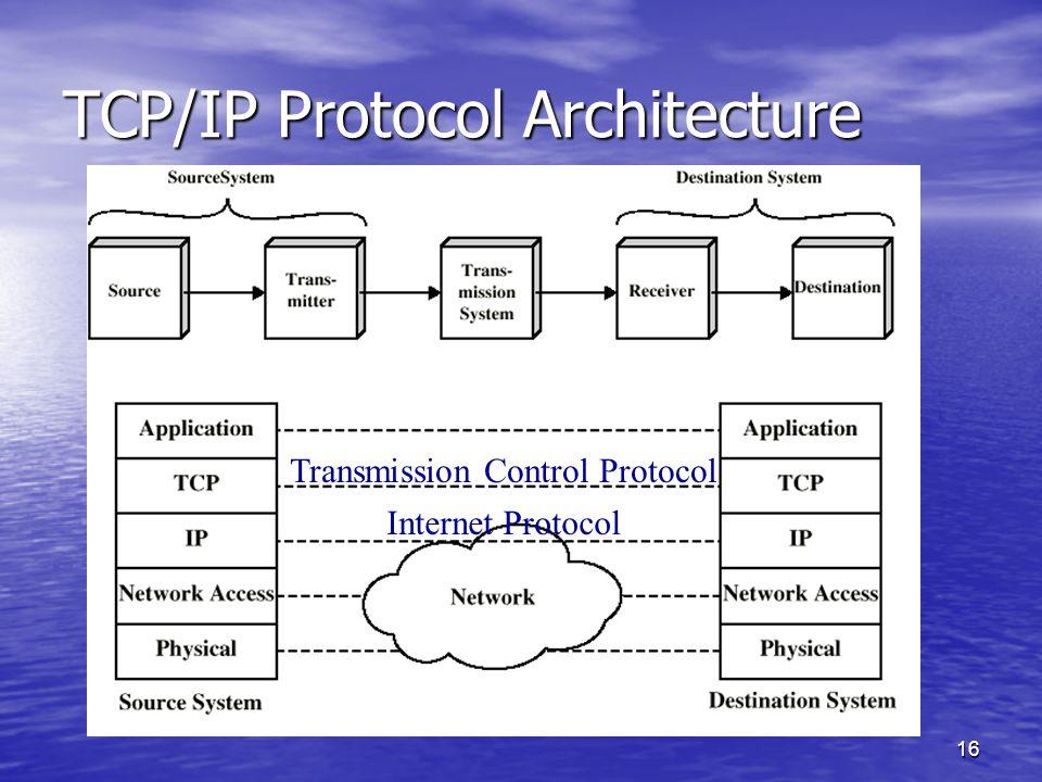16 TCP/IP Protocol Architecture Transmission Control Protocol Internet Protocol