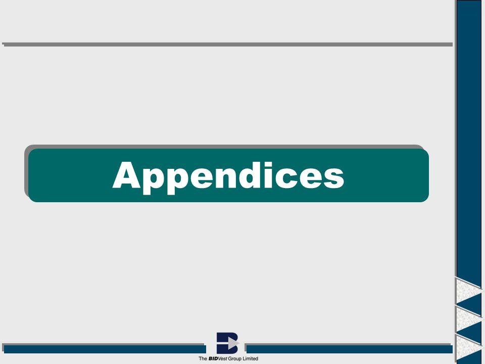 Appendix 1: Financial Statements