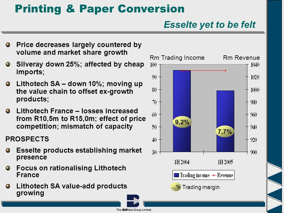 …% Trading margin 7,7% 9,2% Printing & Paper Conversion Rm Trading IncomeRm Revenue Price decreases largely countered by volume and market share growth Silveray down 25%; affected by cheap imports; Lithotech SA – down 10%; moving up the value chain to offset ex-growth products; Lithotech France – losses increased from R10,5m to R15,0m; effect of price competition; mismatch of capacity PROSPECTS Esselte products establishing market presence Focus on rationalising Lithotech France Lithotech SA value-add products growing Esselte yet to be felt