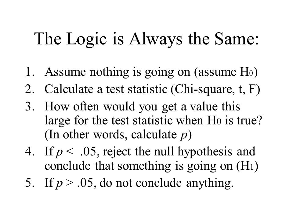 The Logic is Always the Same: 1.Assume nothing is going on (assume H 0 ) 2.Calculate a test statistic (Chi-square, t, F) 3.How often would you get a value this large for the test statistic when H 0 is true.
