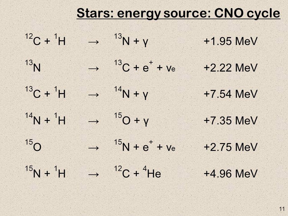 11 Stars: energy source: CNO cycle 12 C + 1 H→ 13 N + γ+1.95 MeV 13 N→ 13 C + e + + ν e +2.22 MeV 13 C + 1 H→ 14 N + γ+7.54 MeV 14 N + 1 H→ 15 O + γ+7.35 MeV 15 O→ 15 N + e + + ν e +2.75 MeV 15 N + 1 H→ 12 C + 4 He+4.96 MeV
