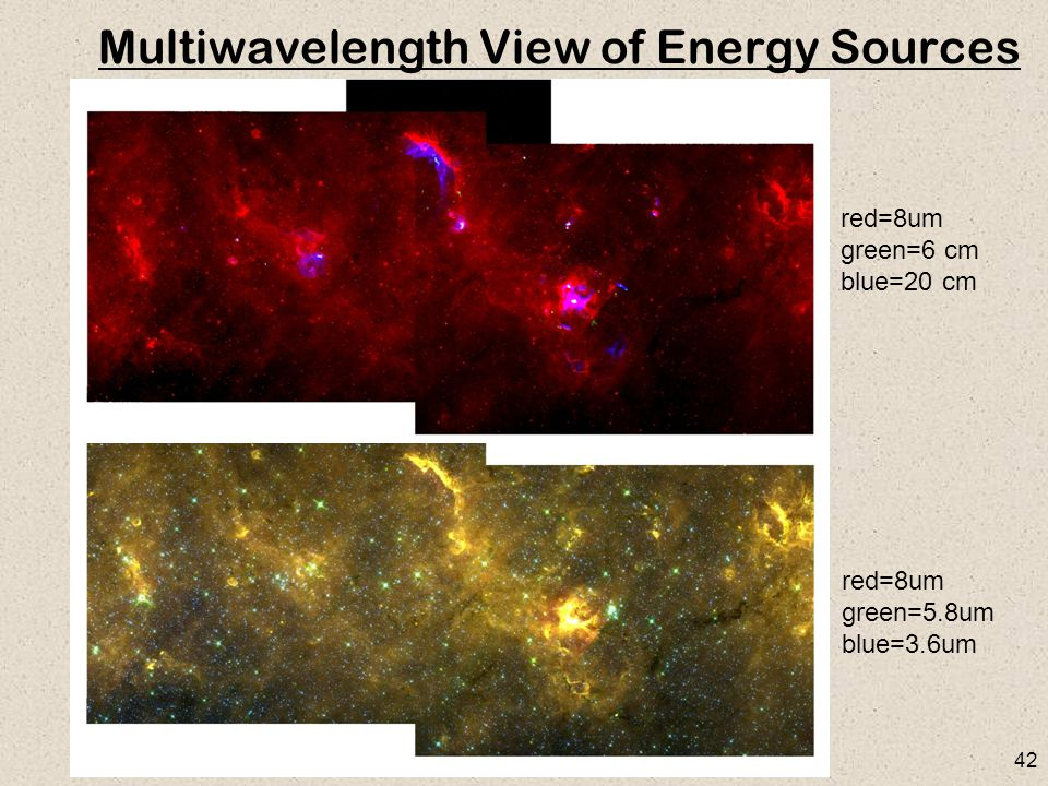 42 Multiwavelength View of Energy Sources red=8um green=6 cm blue=20 cm red=8um green=5.8um blue=3.6um