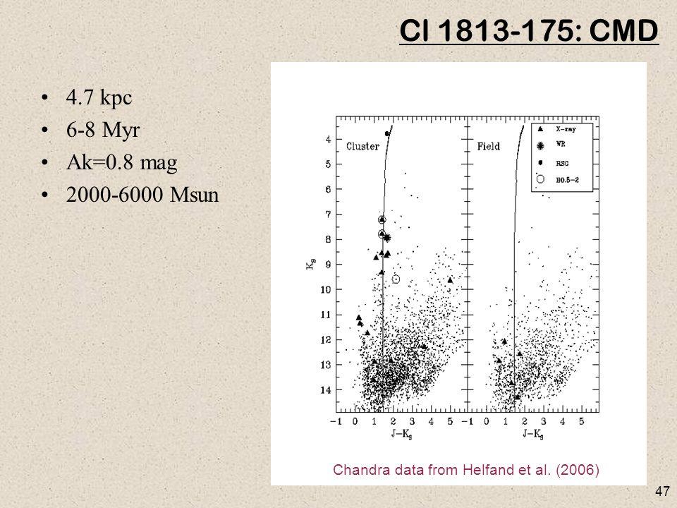 47 Chandra data from Helfand et al.