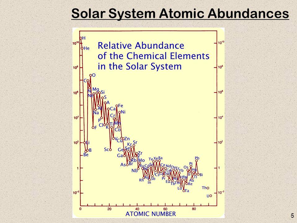 5 Solar System Atomic Abundances
