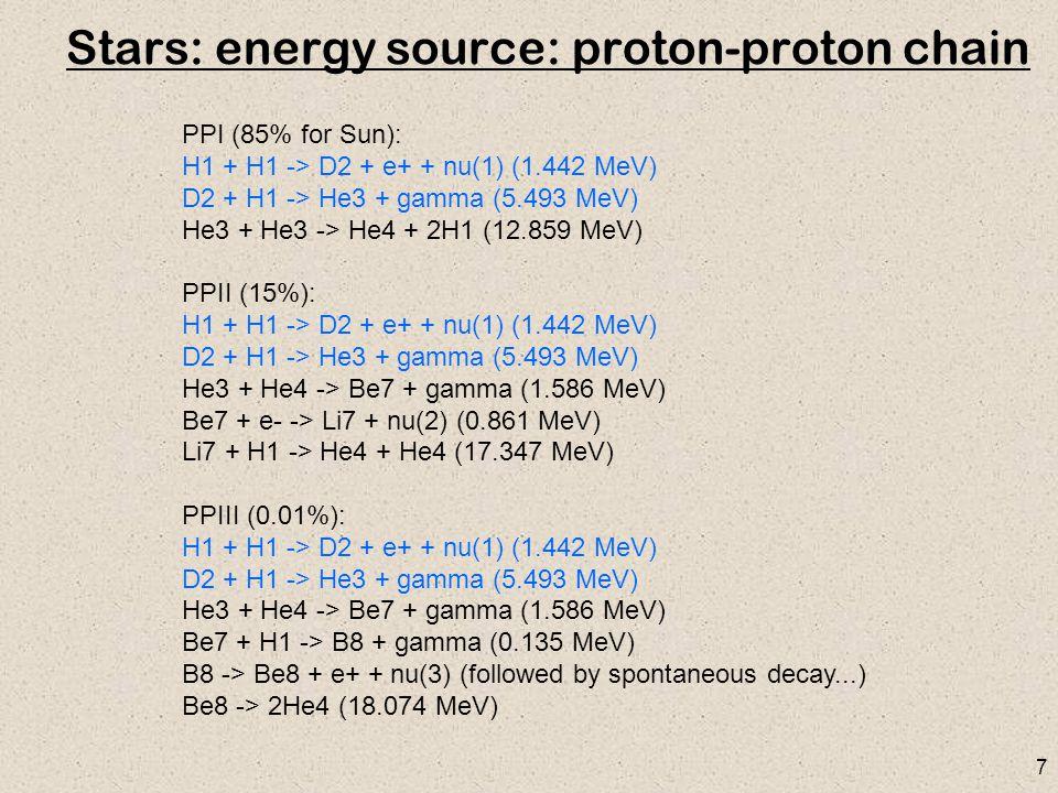 7 PPI (85% for Sun): H1 + H1 -> D2 + e+ + nu(1) (1.442 MeV) D2 + H1 -> He3 + gamma (5.493 MeV) He3 + He3 -> He4 + 2H1 (12.859 MeV) PPII (15%): H1 + H1 -> D2 + e+ + nu(1) (1.442 MeV) D2 + H1 -> He3 + gamma (5.493 MeV) He3 + He4 -> Be7 + gamma (1.586 MeV) Be7 + e- -> Li7 + nu(2) (0.861 MeV) Li7 + H1 -> He4 + He4 (17.347 MeV) PPIII (0.01%): H1 + H1 -> D2 + e+ + nu(1) (1.442 MeV) D2 + H1 -> He3 + gamma (5.493 MeV) He3 + He4 -> Be7 + gamma (1.586 MeV) Be7 + H1 -> B8 + gamma (0.135 MeV) B8 -> Be8 + e+ + nu(3) (followed by spontaneous decay...) Be8 -> 2He4 (18.074 MeV)