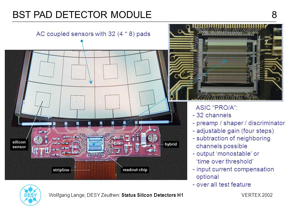 Wolfgang Lange, DESY Zeuthen: Status Silicon Detectors H1 VERTEX 2002 8BST PAD DETECTOR MODULE ASIC PRO/A : - 32 channels - preamp / shaper / discriminator - adjustable gain (four steps) - subtraction of neighboring channels possible - output 'monostable' or 'time over threshold' - input current compensation optional - over all test feature AC coupled sensors with 32 (4 * 8) pads