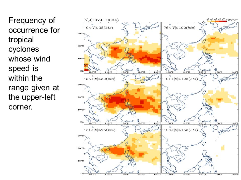 Frequency of occurrence for tropical cyclones whose wind speed is within the range given at the upper-left corner.