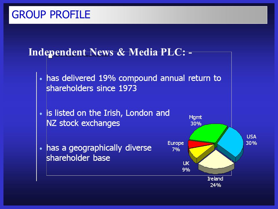 GROUP PROFILE has delivered 19% compound annual return to shareholders since 1973 is listed on the Irish, London and NZ stock exchanges has a geographically diverse shareholder base Independent News & Media PLC: -