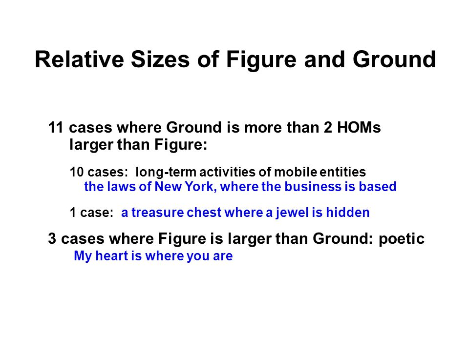 Relative Sizes of Figure and Ground 11 cases where Ground is more than 2 HOMs larger than Figure: 10 cases: long-term activities of mobile entities the laws of New York, where the business is based 1 case: a treasure chest where a jewel is hidden 3 cases where Figure is larger than Ground: poetic My heart is where you are