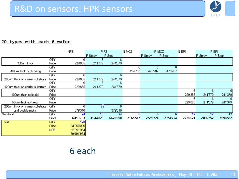 R&D on sensors: HPK sensors 13 Jornadas Sobre Futuros Aceleradores, May 8thl '09, I. Vila 6 each 6