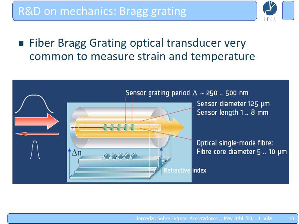 19 Jornadas Sobre Futuros Aceleradores, May 8thl '09, I. Vila R&D on mechanics: Bragg grating Fiber Bragg Grating optical transducer very common to me