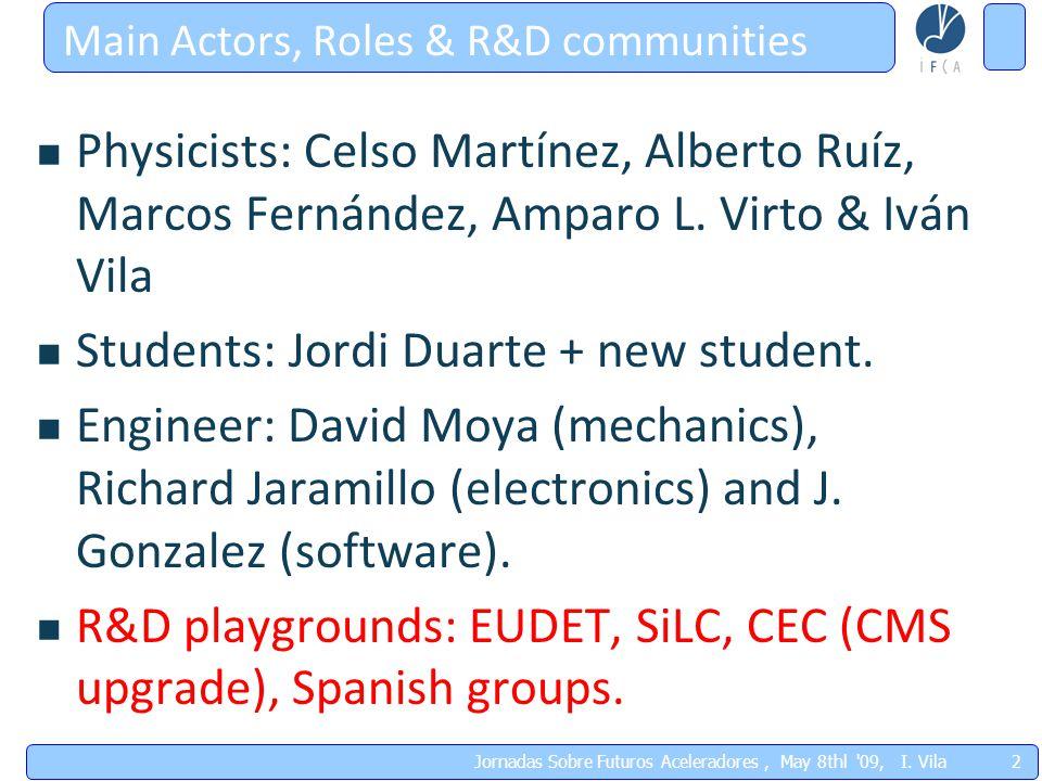 R&D on sensors: HPK sensors 13 Jornadas Sobre Futuros Aceleradores, May 8thl 09, I. Vila 6 each 6