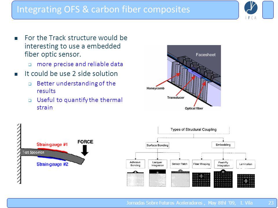 23 Jornadas Sobre Futuros Aceleradores, May 8thl '09, I. Vila Integrating OFS & carbon fiber composites For the Track structure would be interesting t