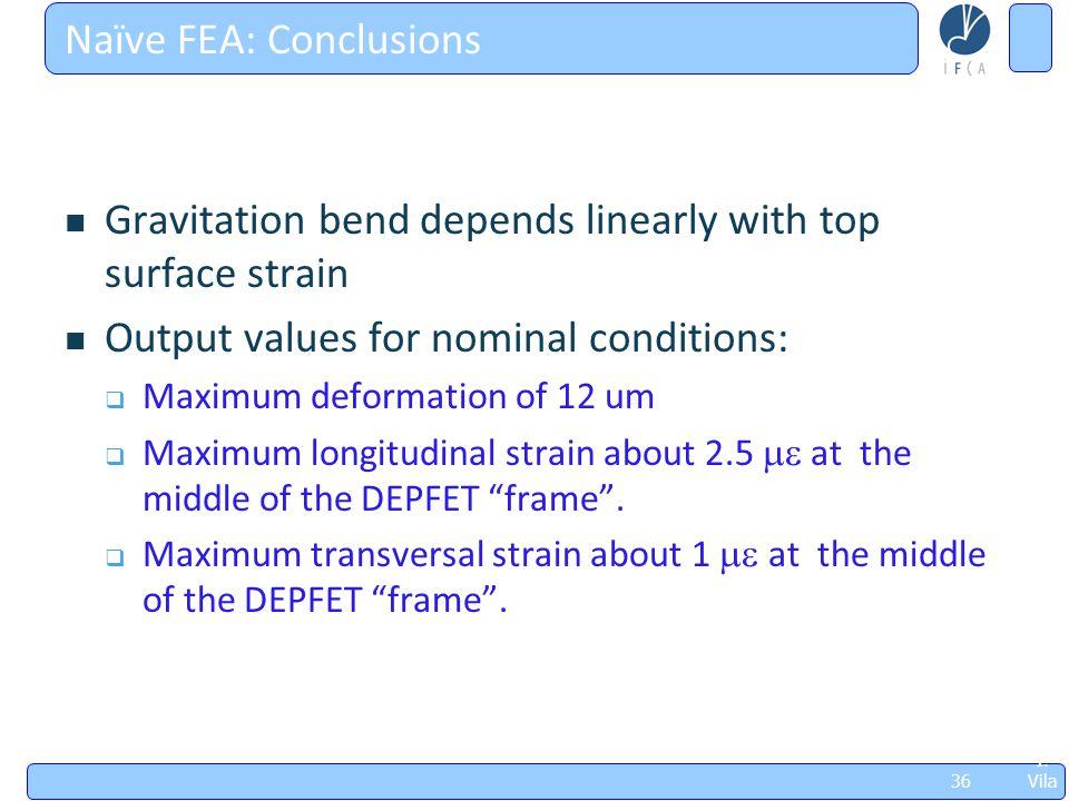 Jorn adas Sobr e Futu ros Acel erad ores, May 8thl '09, I. Vila 36 Naïve FEA: Conclusions Gravitation bend depends linearly with top surface strain Ou