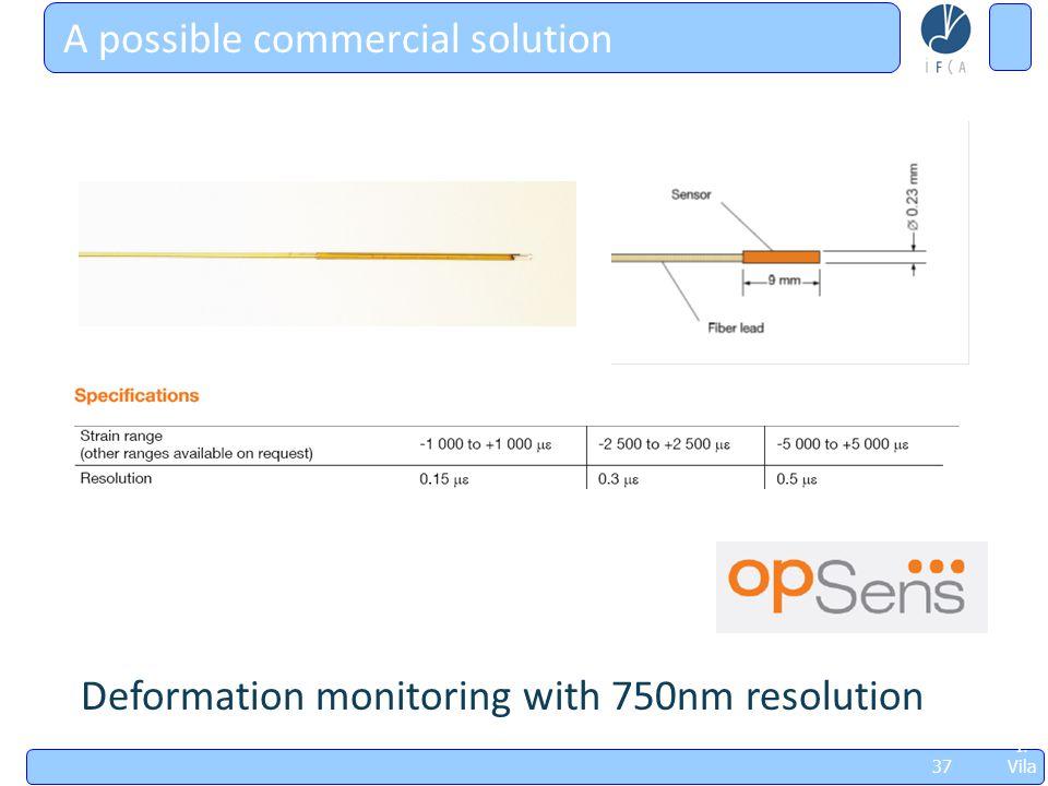 Jorn adas Sobr e Futu ros Acel erad ores, May 8thl '09, I. Vila 37 A possible commercial solution Deformation monitoring with 750nm resolution