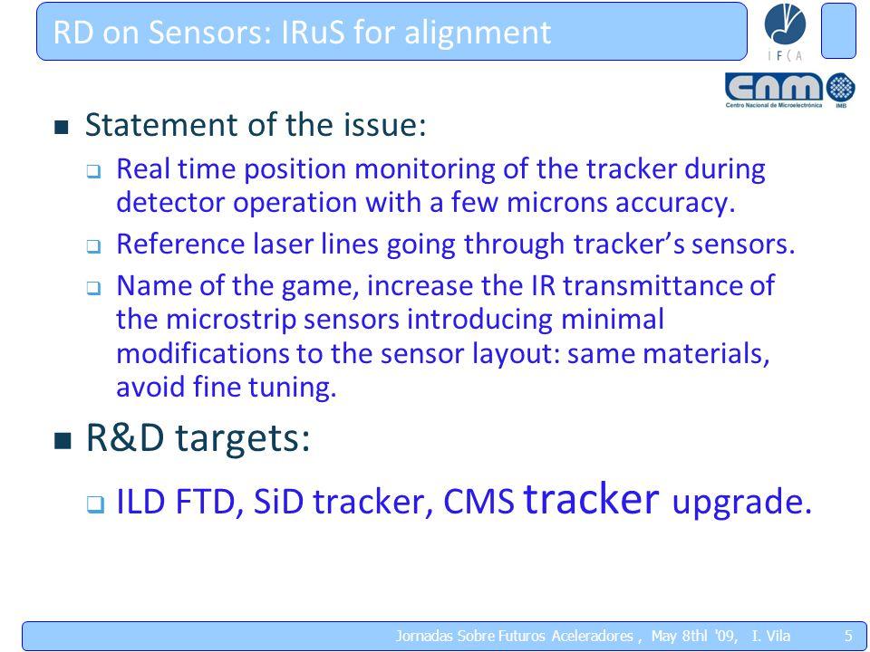 R&D mechanics: Alignment Requirements LICTOY tracking simulation software from HEPHY 16 Jornadas Sobre Futuros Aceleradores, May 8thl 09, I.