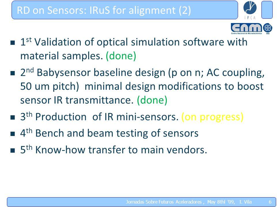 R&D on mechanics: Alignment requirements 17 Jornadas Sobre Futuros Aceleradores, May 8thl 09, I.