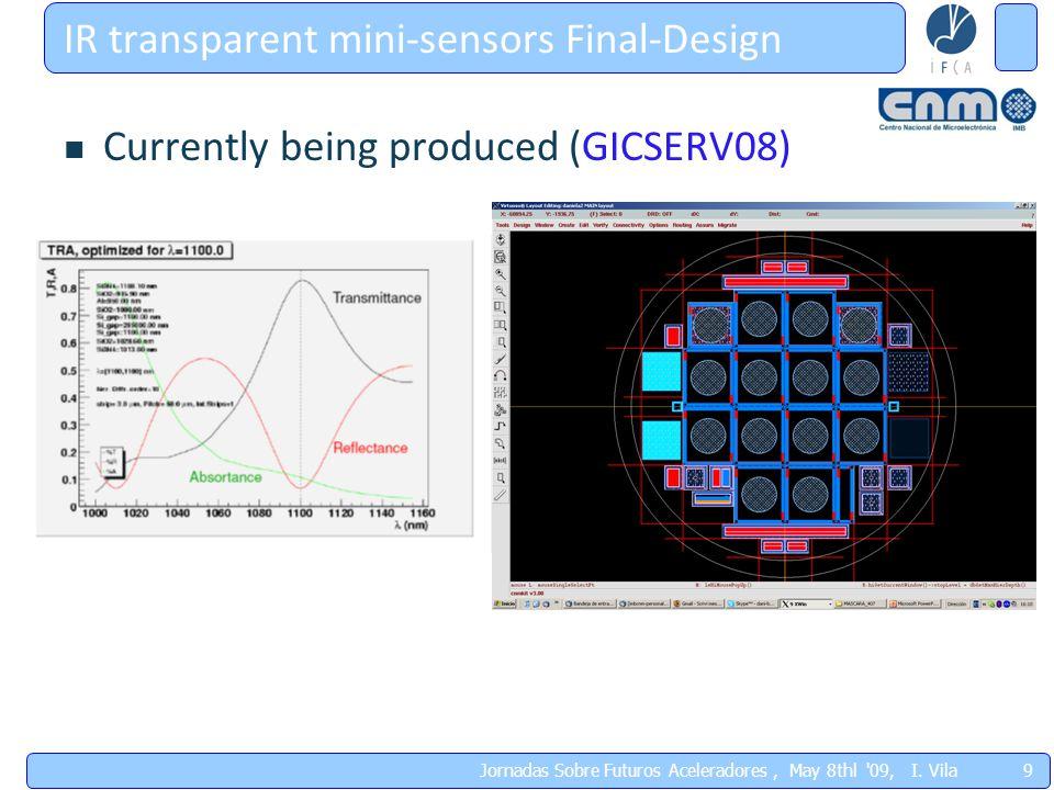 Deformation monitoring with FBG sensors 20 Jornadas Sobre Futuros Aceleradores, May 8thl 09, I.