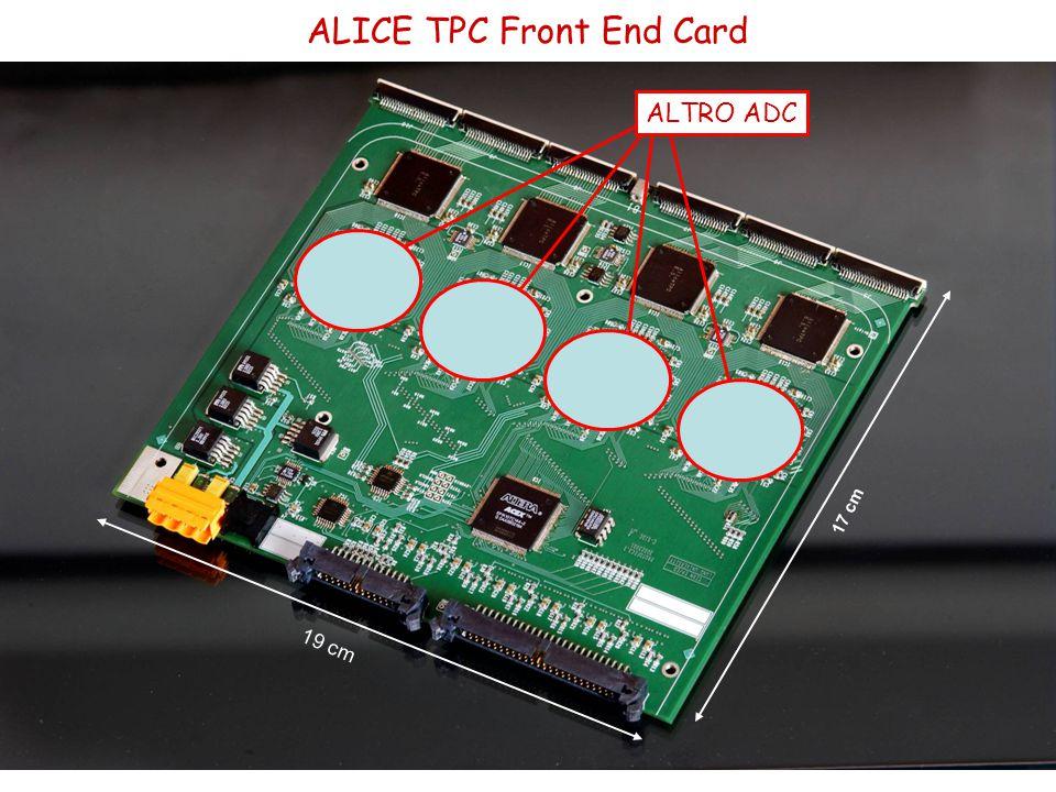 19 cm 17 cm ALICE TPC Front End Card ALTRO ADC