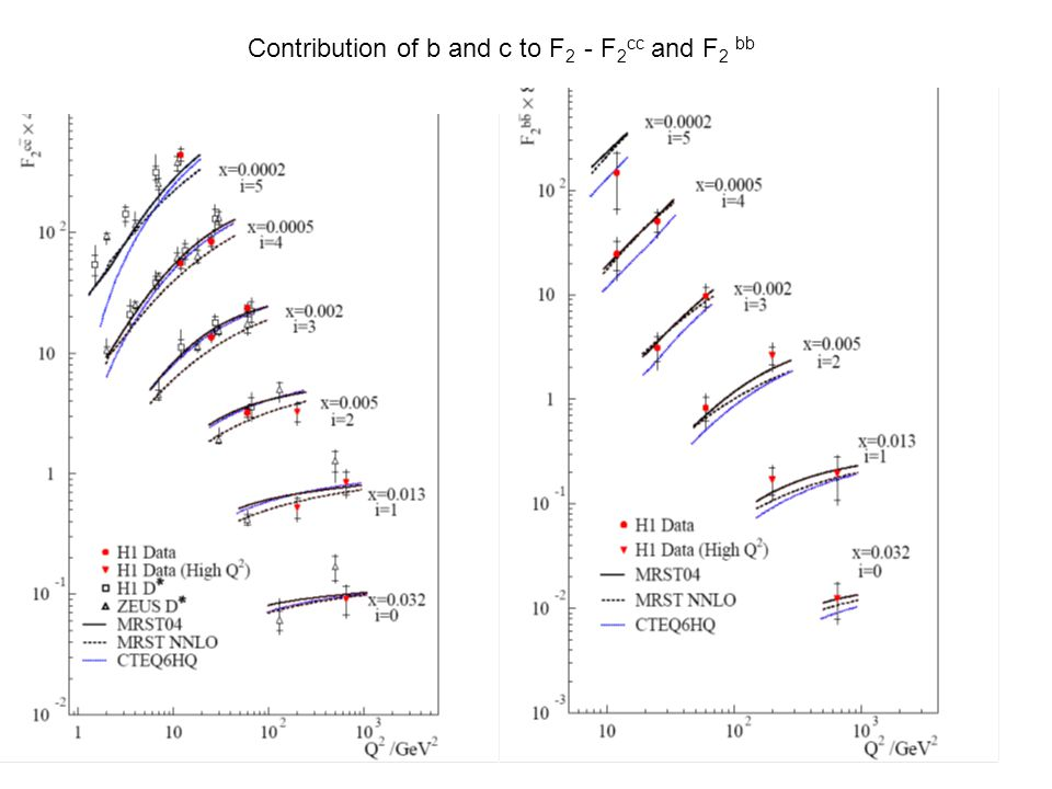 Contribution of b and c to F 2 - F 2 cc and F 2 bb