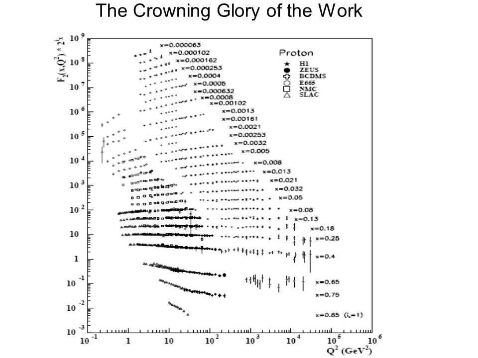 The Crowning Glory of the Work
