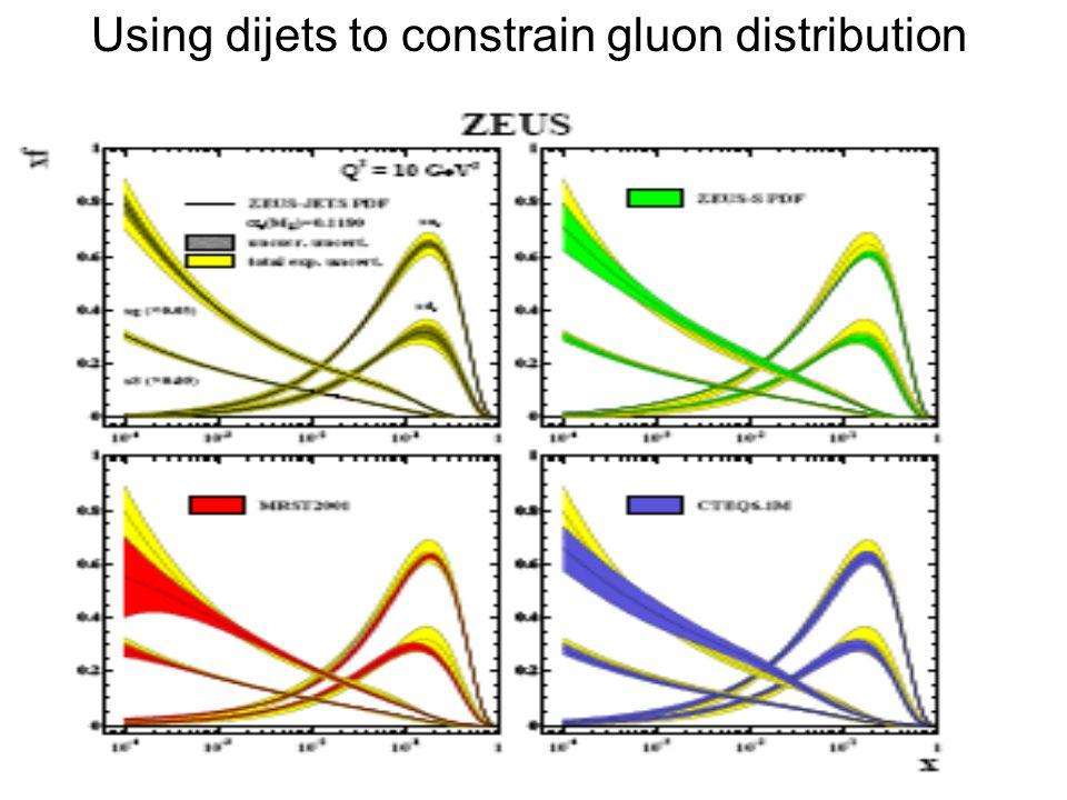 Using dijets to constrain gluon distribution