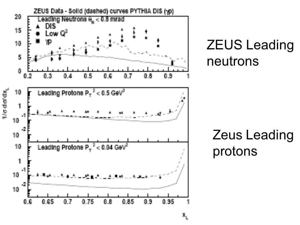ZEUS Leading neutrons Zeus Leading protons