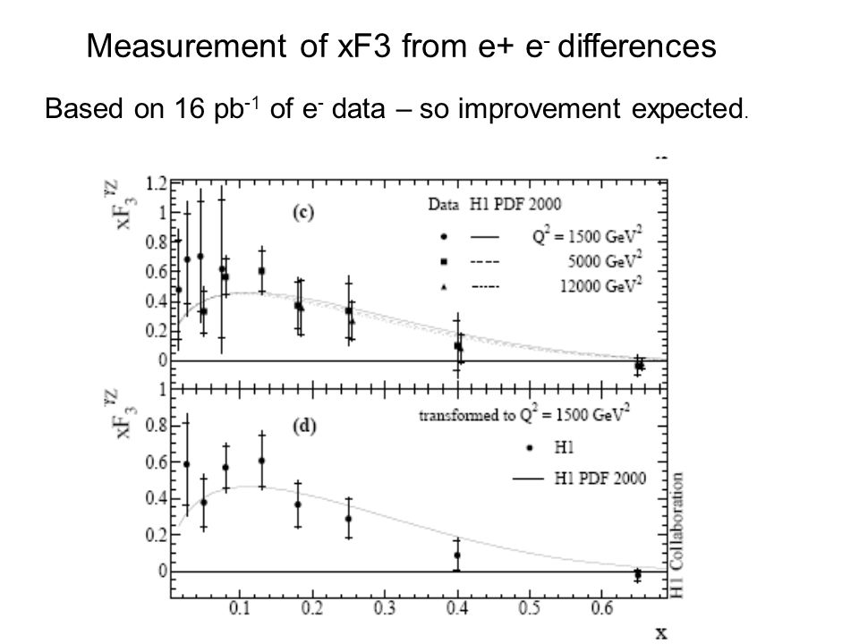 Measurement of xF3 from e+ e - differences Based on 16 pb -1 of e - data – so improvement expected.