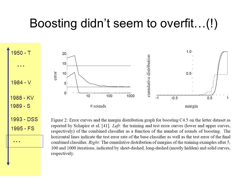1984 - V 1988 - KV 1989 - S 1993 - DSS 1995 - FS 1950 - T … … Boosting didn't seem to overfit…(!)