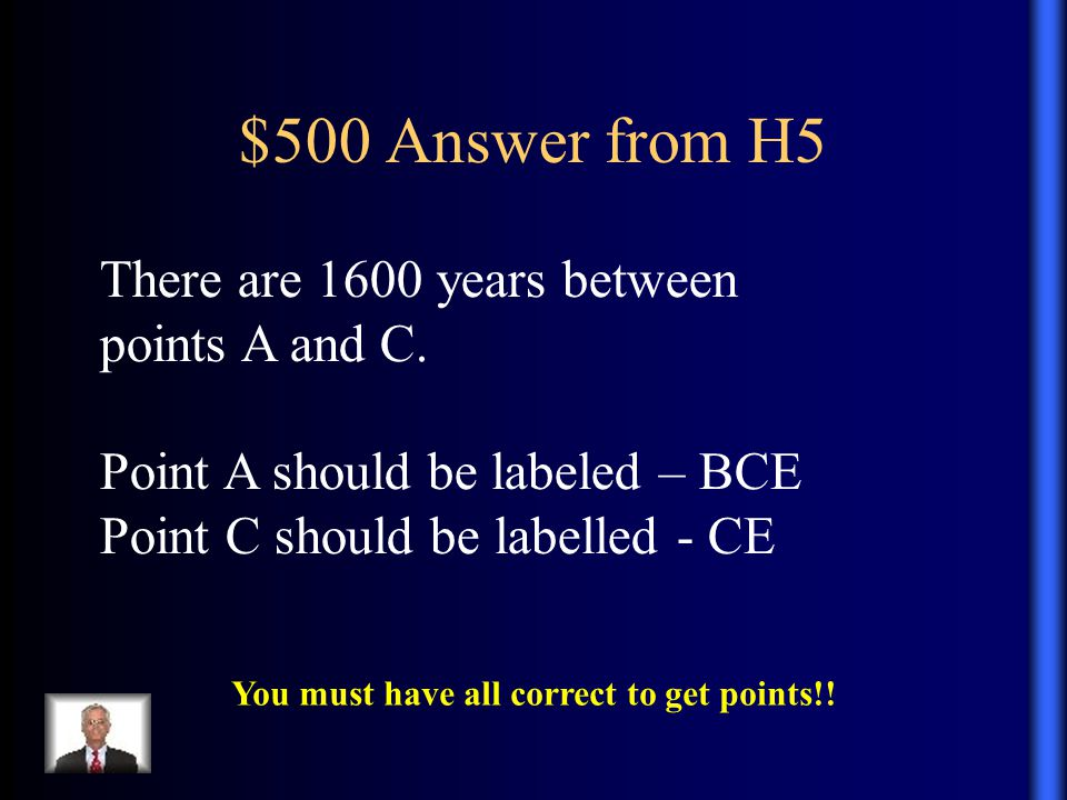 $500 Answer from H5 There are 1600 years between points A and C. Point A should be labeled – BCE Point C should be labelled - CE You must have all cor