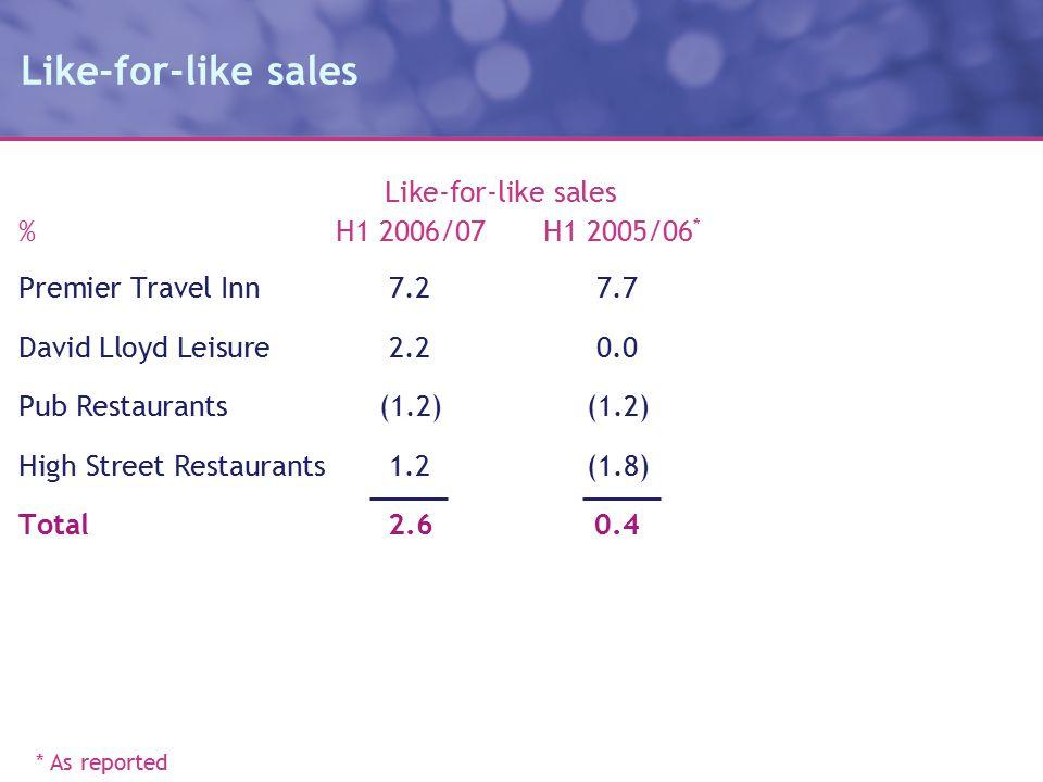 Like-for-like sales Like-for-like sales %H1 2006/07 H1 2005/06 * Premier Travel Inn7.27.7 David Lloyd Leisure2.20.0 Pub Restaurants(1.2)(1.2) High Street Restaurants1.2(1.8) Total 2.60.4 * As reported