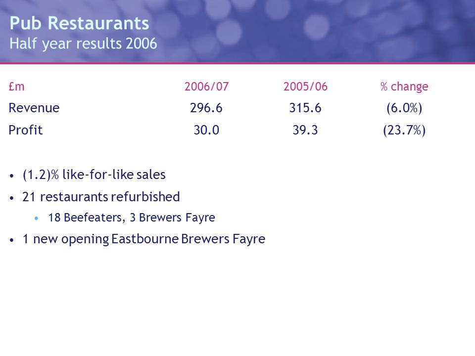 Pub Restaurants Half year results 2006 £m2006/072005/06% change Revenue296.6315.6(6.0%) Profit 30.039.3(23.7%) (1.2)% like-for-like sales 21 restaurants refurbished 18 Beefeaters, 3 Brewers Fayre 1 new opening Eastbourne Brewers Fayre