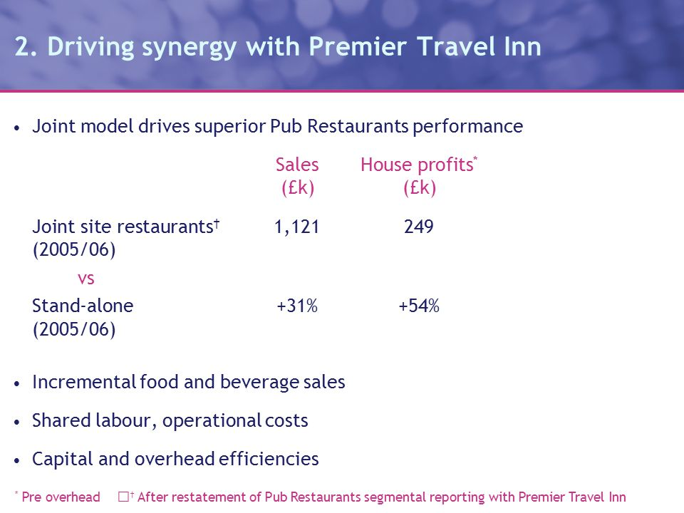2. Driving synergy with Premier Travel Inn Joint model drives superior Pub Restaurants performance SalesHouse profits * (£k)(£k) Joint site restaurant