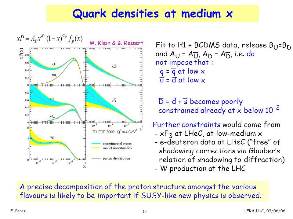 13 E. PerezHERA-LHC, 03/06/06 Quark densities at medium x Fit to H1 + BCDMS data, release B U =B D and A U = A U, A D = A D, i.e. do not impose that :