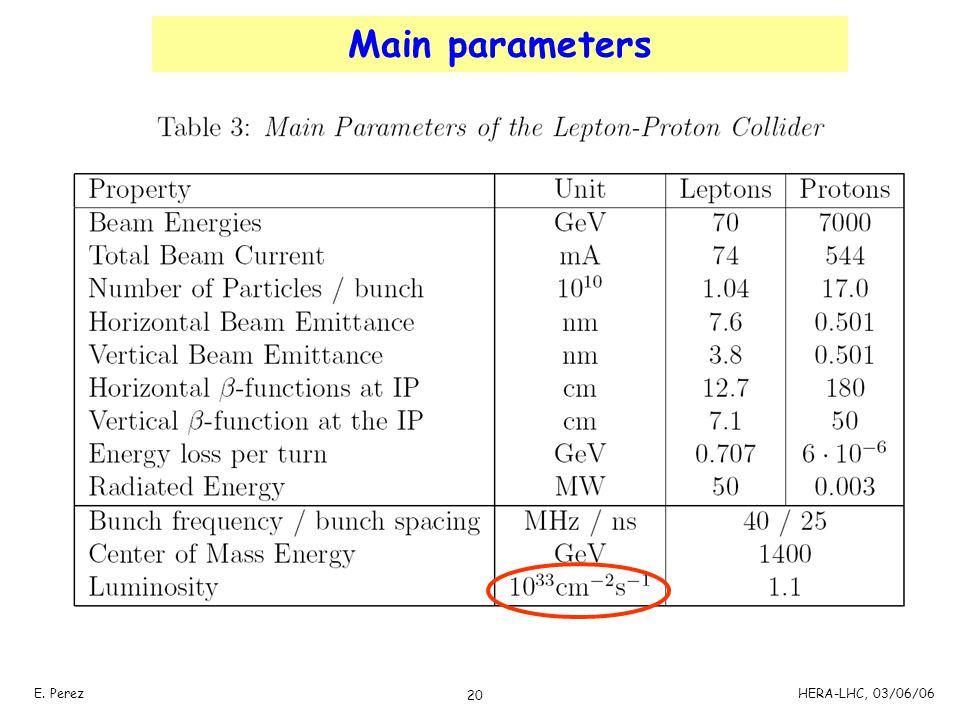 20 E. PerezHERA-LHC, 03/06/06 Main parameters