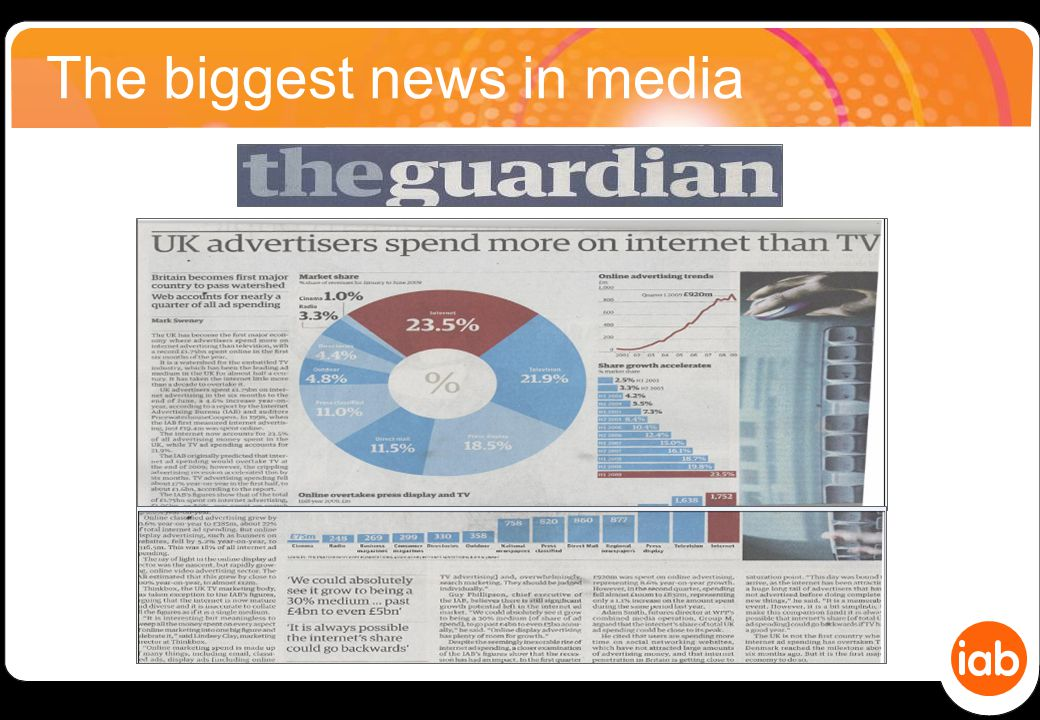 Online Spend has Overtaken TV! The UK is the first major economy to achieve this feat