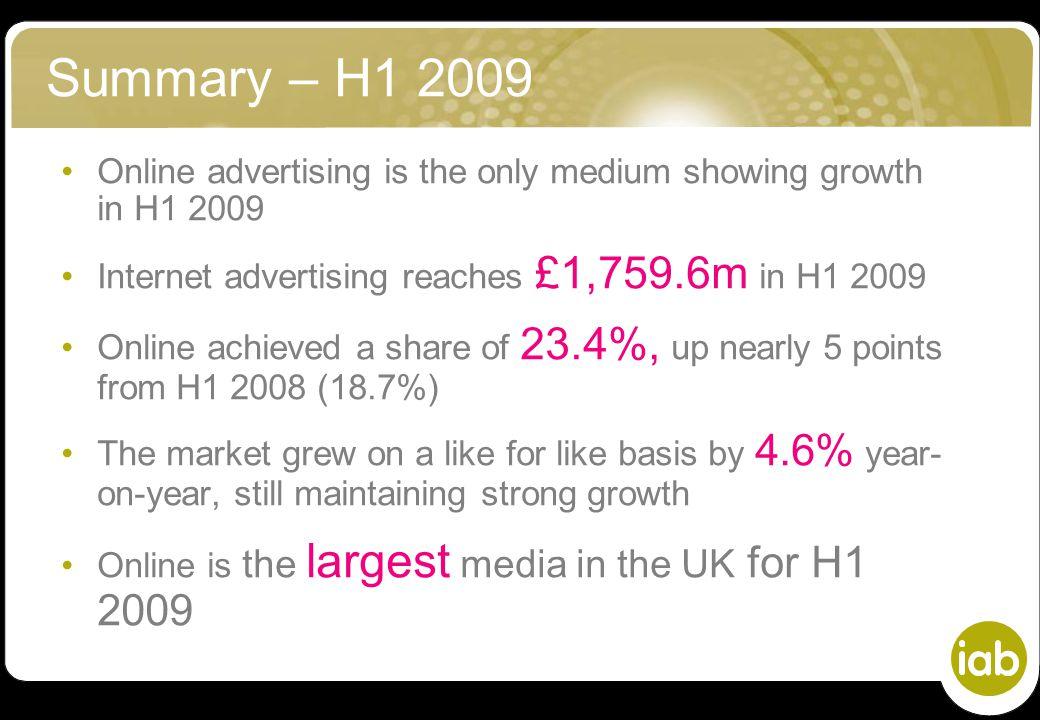 Online overtaken Press Display and TV £7.520bn Source: PricewaterhouseCoopers / Advertising Association / Internet Advertising Bureau / WARC / Radio Advertising Bureau.