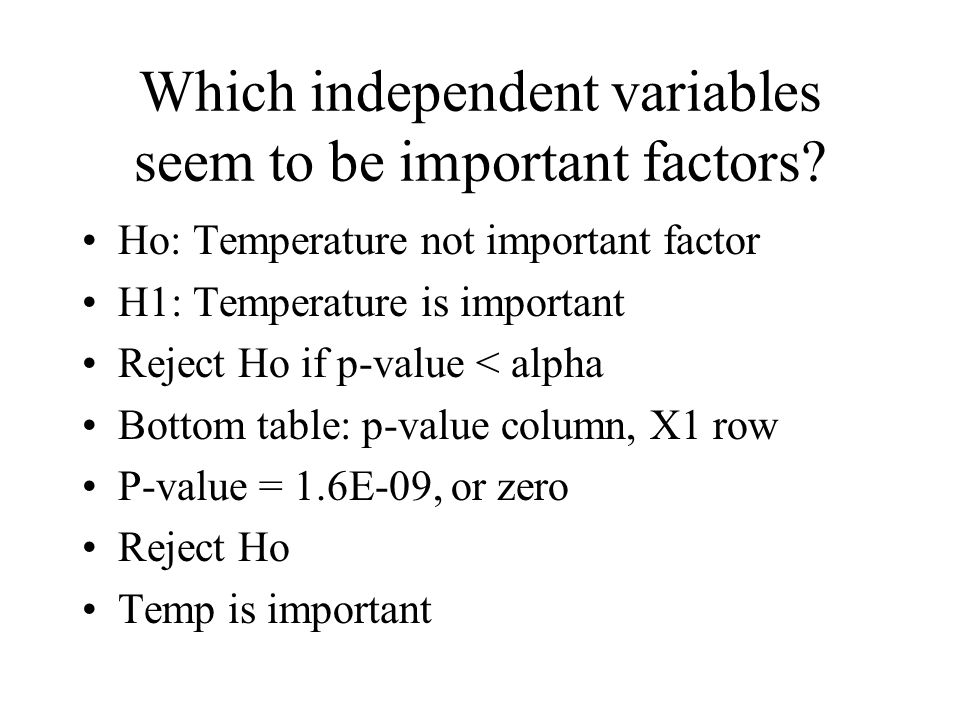Which independent variables seem to be important factors.