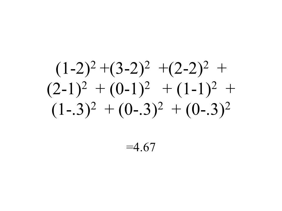 (1-2) 2 +(3-2) 2 +(2-2) 2 + (2-1) 2 + (0-1) 2 + (1-1) 2 + (1-.3) 2 + (0-.3) 2 + (0-.3) 2 =4.67