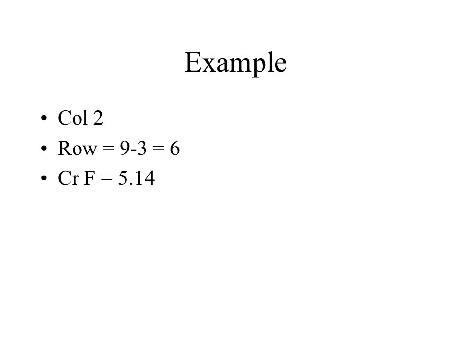 Example Col 2 Row = 9-3 = 6 Cr F = 5.14