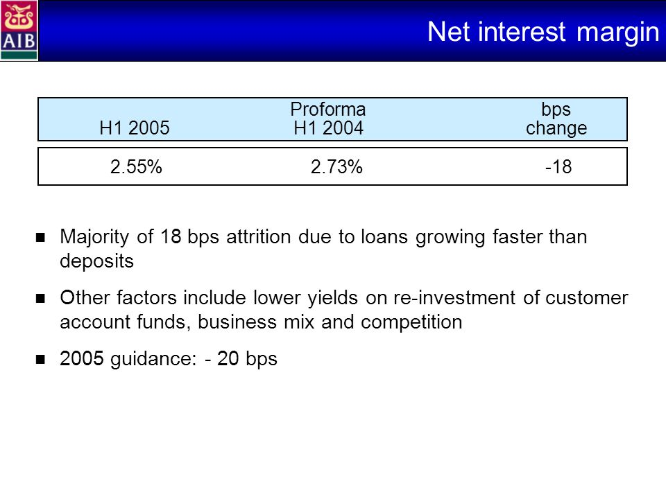 Net interest margin Majority of 18 bps attrition due to loans growing faster than deposits Other factors include lower yields on re-investment of customer account funds, business mix and competition 2005 guidance: - 20 bps Proforma bps H1 2005H1 2004 change 2.55%2.73%-18